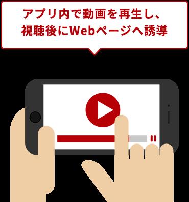 アプリ内で動画を再生し、視聴後にWebページへ誘導